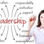 Leadership with NLP